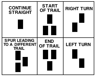 Trailblaze Symbols from Wikipedia